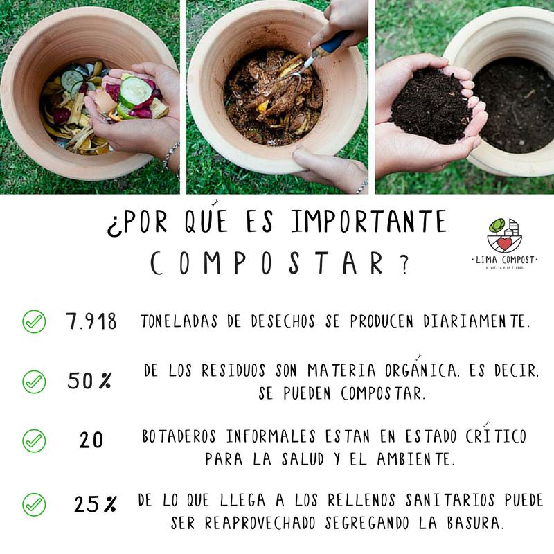Lima-Compost-Composta-Importancia-de-compostar.png