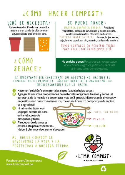 Lima_Compost_Compostaje